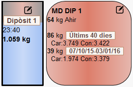 SCADA Sensors liquids